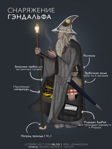 gandalf larger ru 225x300 LOTRProject: Переводы картинок