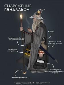 gandalf larger ru 225x300 LOTRProject: Переводы картинок