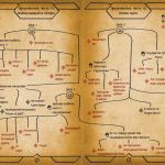 Hobbit3 Booklet Rus DVD 04 150x150 Хоббит: проект Нежданный буклет